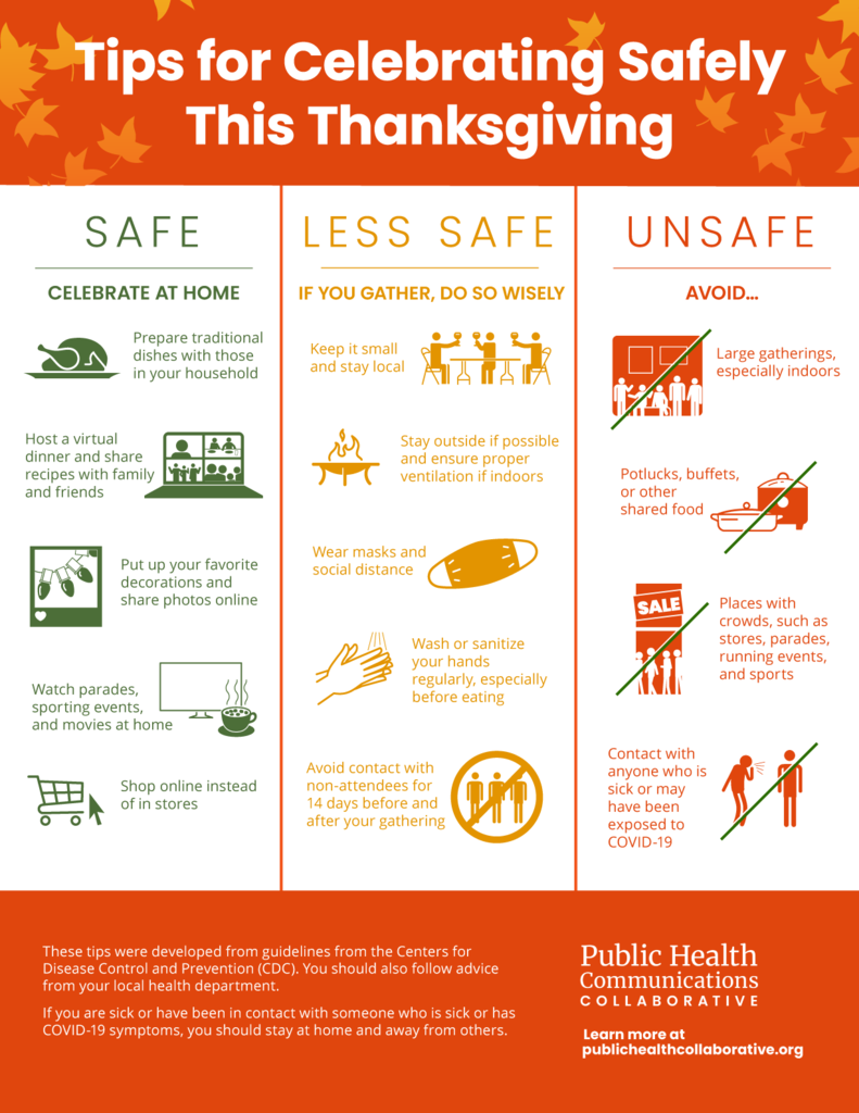 Thanksgiving Tips